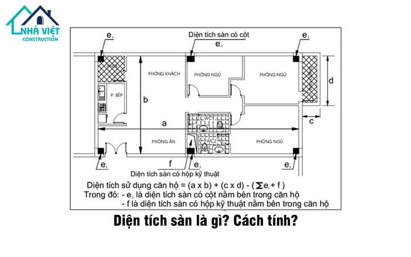 cach tinh dien tich xay dung nha pho 1 - Cách tính diện tích xây dựng nhà phố chi tiết, đơn giản, dể hiểu