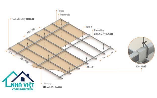don vi thiet ke thi cong tran thach cao dep tai tphcm bh 5 nam 2 - Đơn vị thiết kế thi công trần thạch cao đẹp tại TPHCM- BH 5 năm