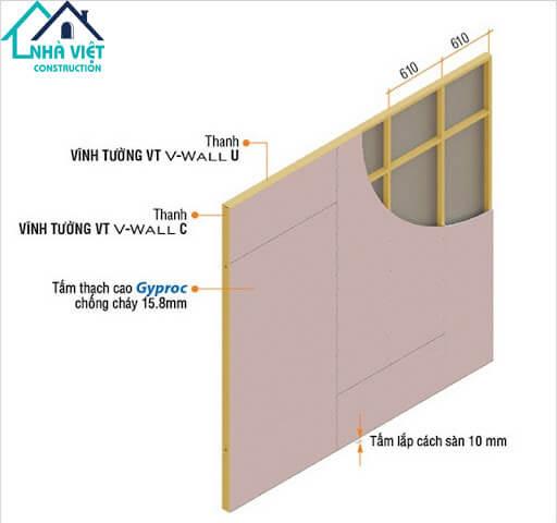 don vi thiet ke thi cong vach ngan thach cao dep tai tphcm bh 24 thang 3 - Đơn vị thiết kế thi công vách ngăn thạch cao đẹp tại TPHCM-BH 24 tháng